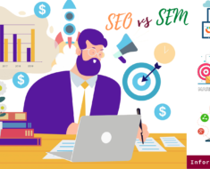 What is the main difference between SEO and SEM