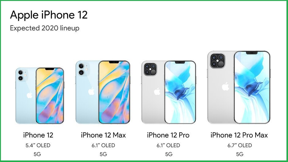https://www.clubinfonline.com/2020/07/10/what-we-can-expect-iphone-2020-rumours/