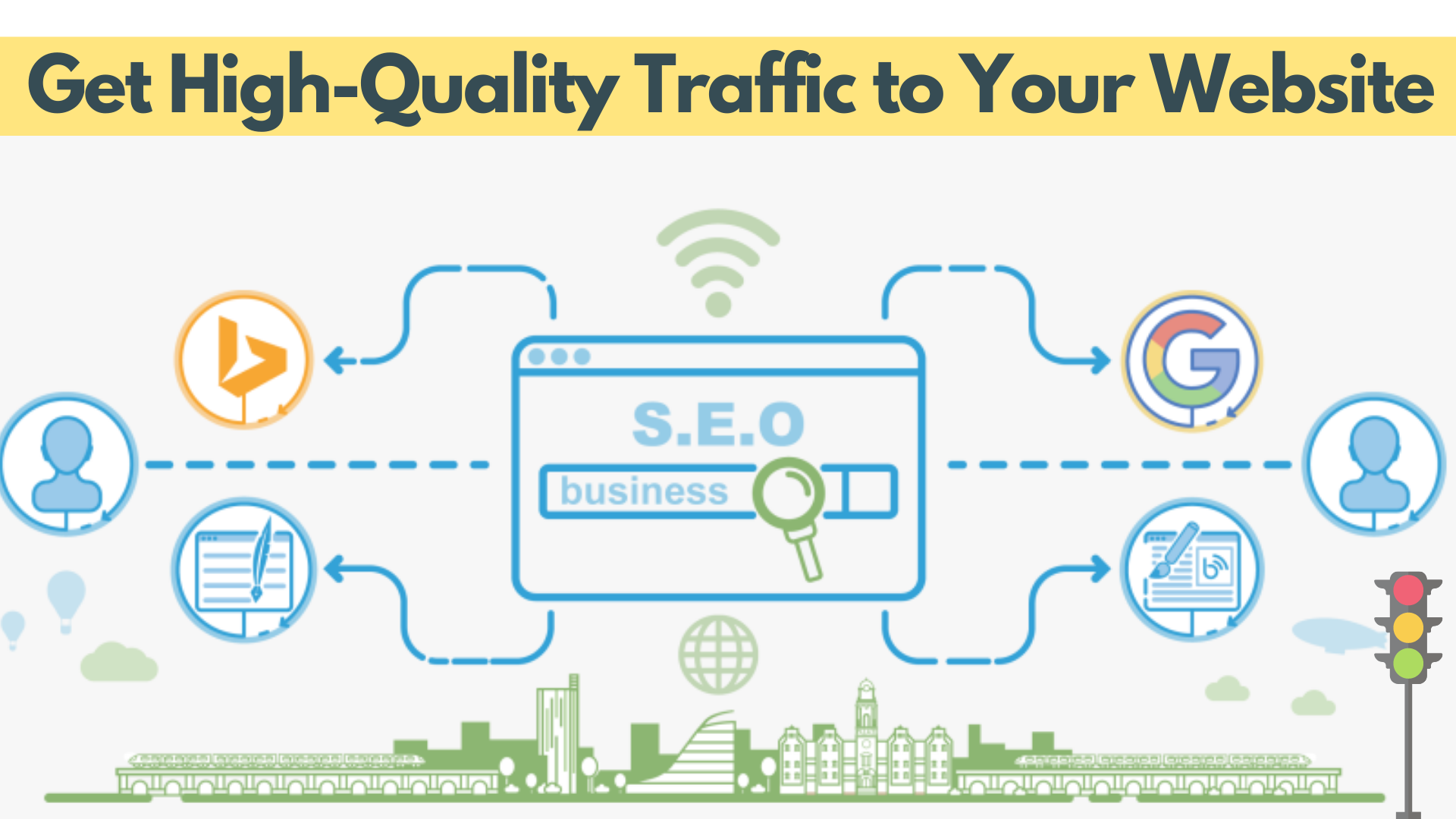 https://www.clubinfonline.com/2021/02/21/high-quality-traffic-to-your-website-ultimate-guide/